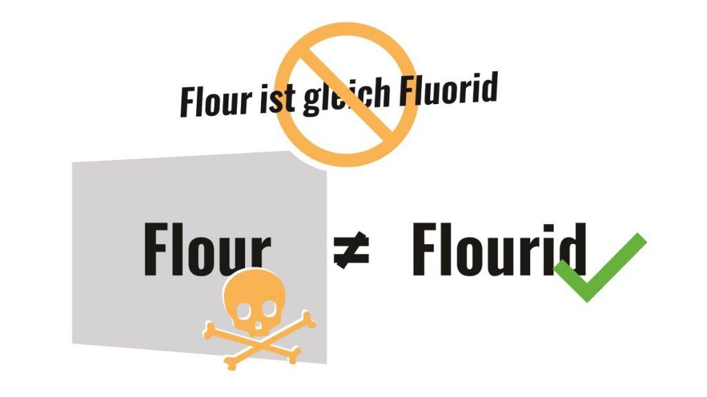 Mythos: Fluorid ist giftig